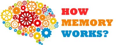 memory-works